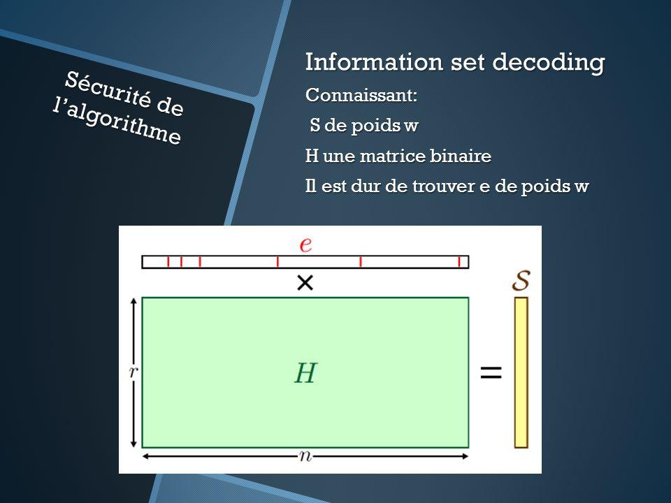 Sécurité de lalgorithme Information set decoding Connaissant: S de poids w S de poids w H une matrice binaire Il est dur de trouver e de poids w