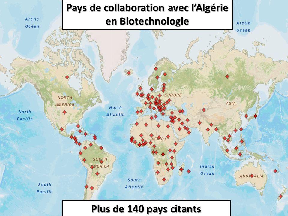 Pays de collaboration avec lAlgérie en Biotechnologie Plus de 140 pays citants
