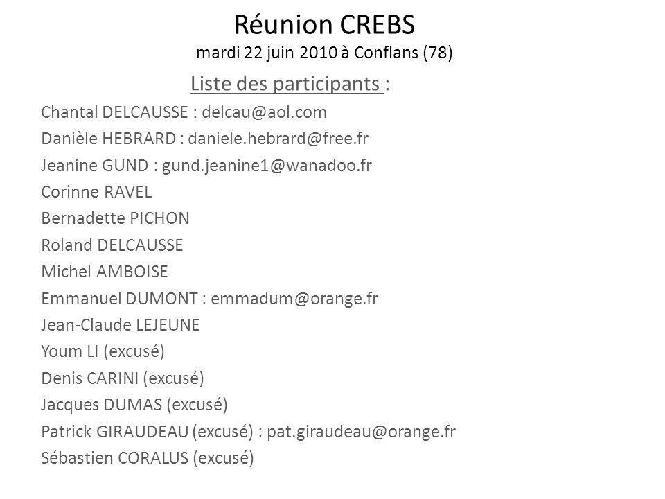 Réunion CREBS mardi 22 juin 2010 à Conflans (78) Liste des participants : Chantal DELCAUSSE : delcau@aol.com Danièle HEBRARD : daniele.hebrard@free.fr