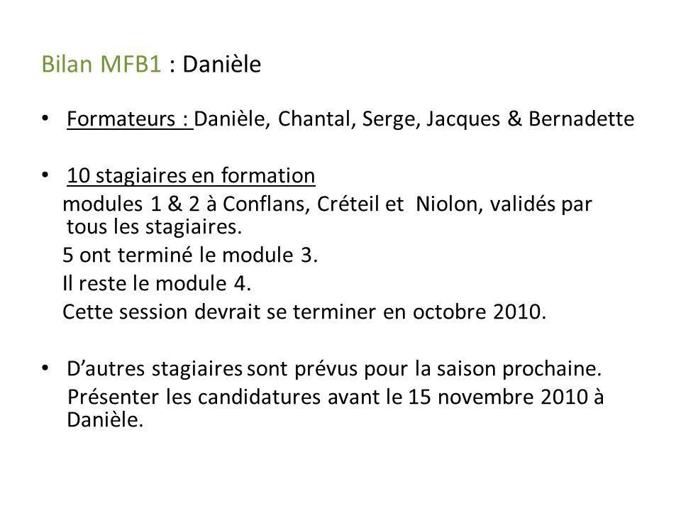 Bilan MFB1 : Danièle Formateurs : Danièle, Chantal, Serge, Jacques & Bernadette 10 stagiaires en formation modules 1 & 2 à Conflans, Créteil et Niolon