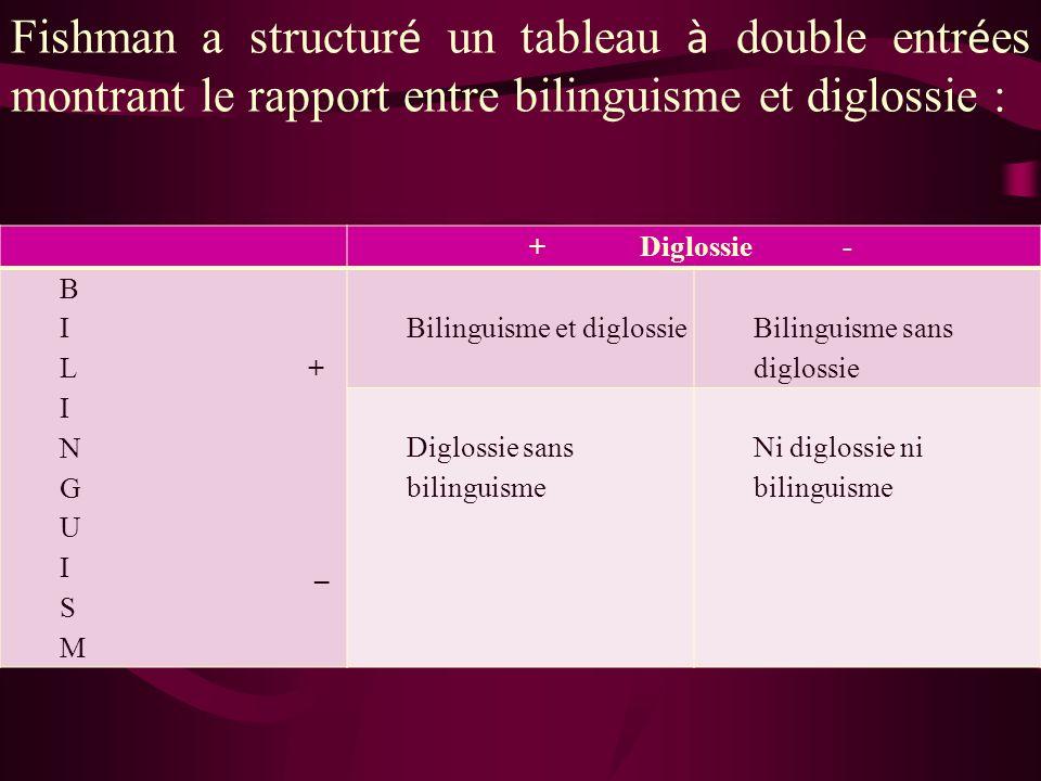 Fishman a structur é un tableau à double entr é es montrant le rapport entre bilinguisme et diglossie : + Diglossie - B I L + I N G U I _ S M Bilinguisme et diglossie Bilinguisme sans diglossie Diglossie sans bilinguisme Ni diglossie ni bilinguisme