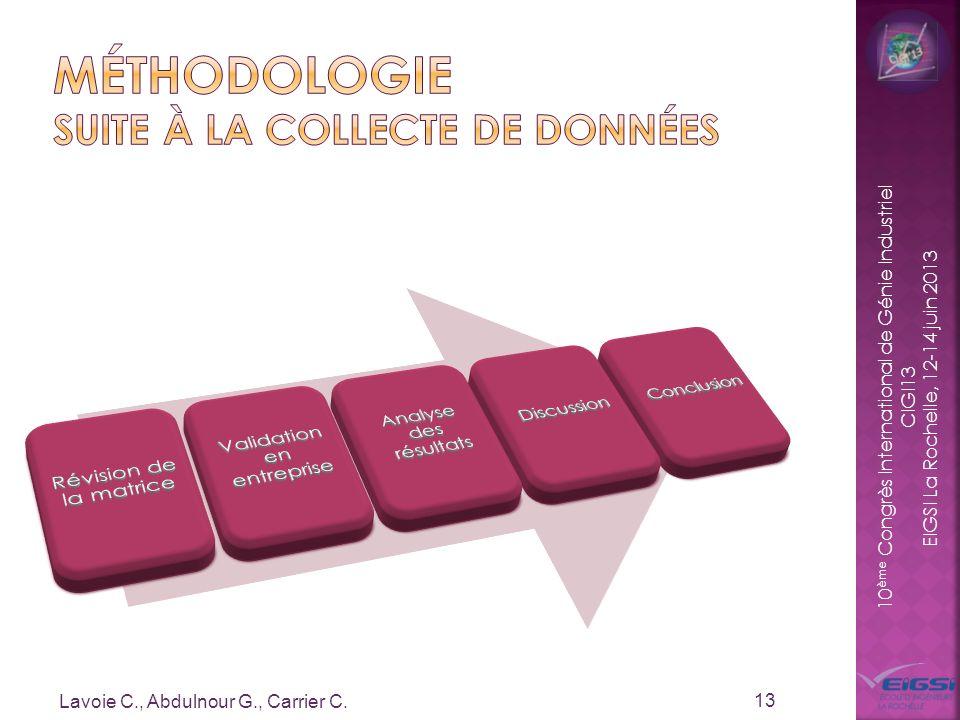 10 ème Congrès International de Génie Industriel CIGI13 EIGSI La Rochelle, 12-14 juin 2013 Lavoie C., Abdulnour G., Carrier C. 13