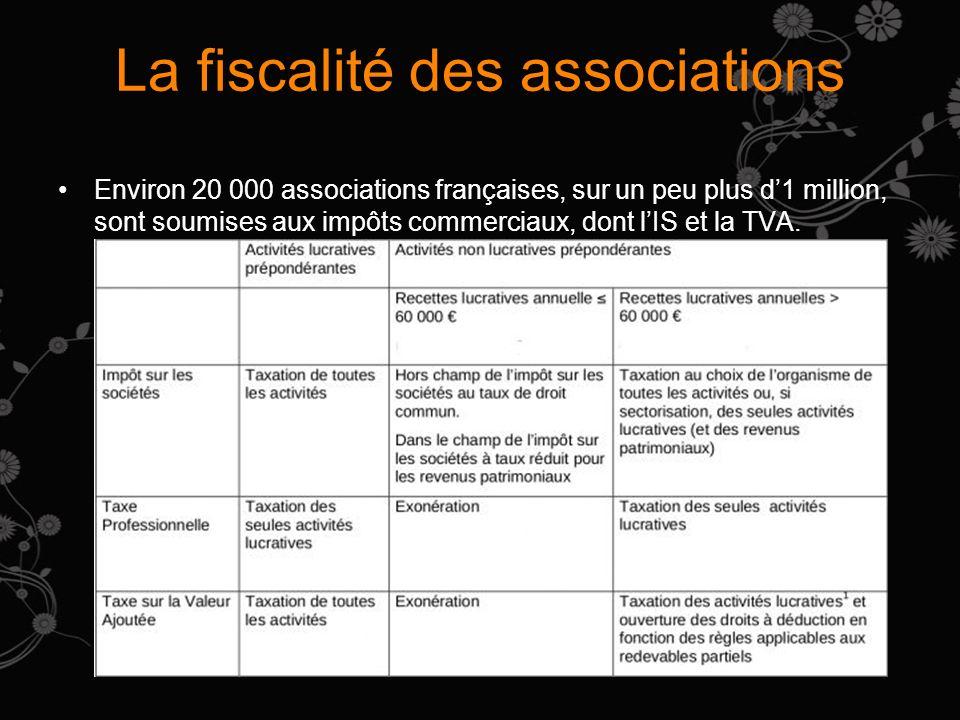 La fiscalité des associations Environ 20 000 associations françaises, sur un peu plus d1 million, sont soumises aux impôts commerciaux, dont lIS et la TVA.