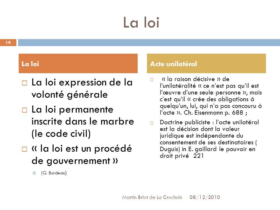 La loi La loi expression de la volonté générale La loi permanente inscrite dans le marbre (le code civil) « la loi est un procédé de gouvernement » (G.
