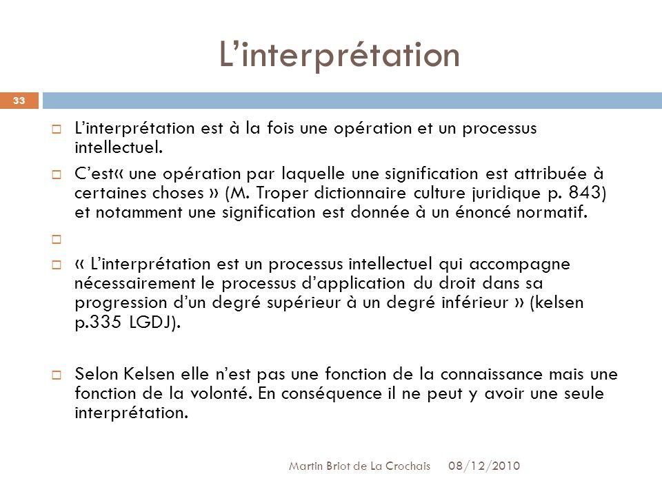 Linterprétation 08/12/2010 Martin Briot de La Crochais Linterprétation est à la fois une opération et un processus intellectuel.