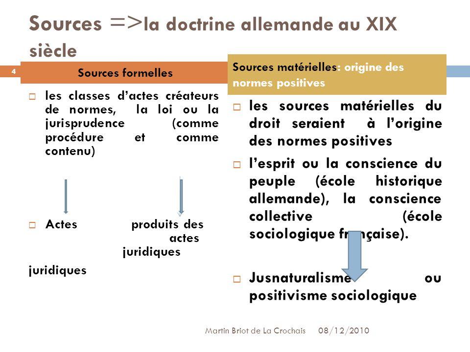 Critique de la notion de droits de lhomme 08/12/2010 Martin Briot de La Crochais 25 C.Atias, philosophie du droit PUF coll.