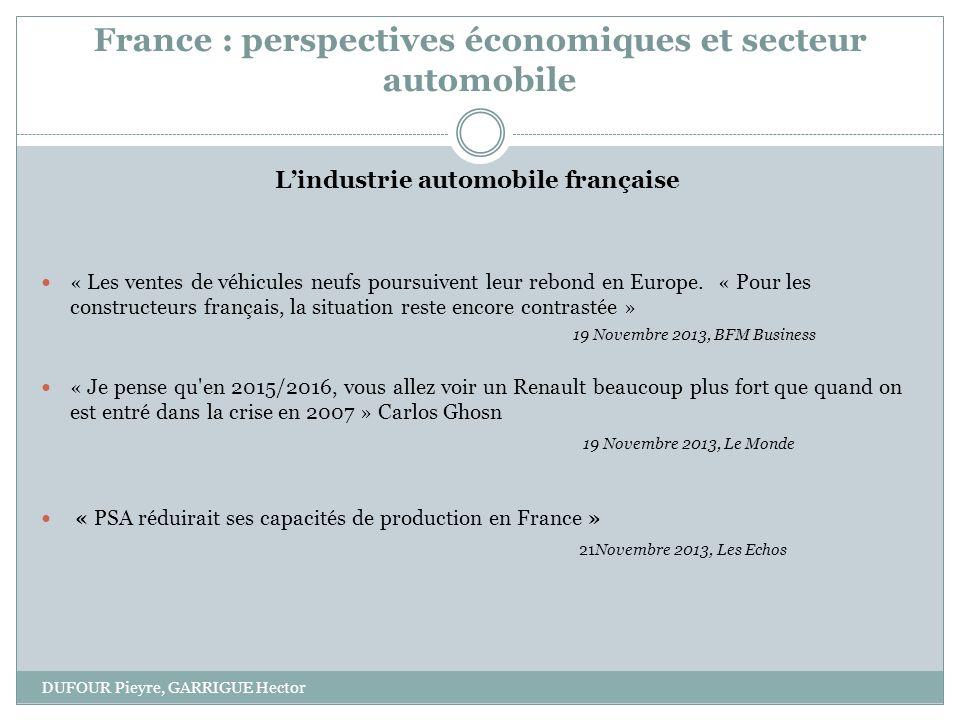 France : perspectives économiques et secteur automobile DUFOUR Pieyre, GARRIGUE Hector Lindustrie automobile française « Les ventes de véhicules neufs