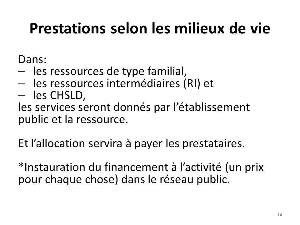 Prestations selon les milieux de vie Dans: – les ressources de type familial, – les ressources intermédiaires (RI) et – les CHSLD, les services seront donnés par létablissement public et la ressource.