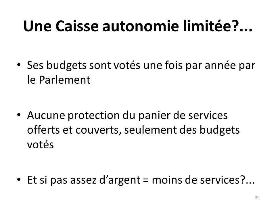 Une Caisse autonomie limitée?... Ses budgets sont votés une fois par année par le Parlement Aucune protection du panier de services offerts et couvert