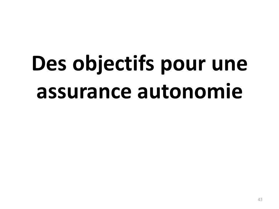 Des objectifs pour une assurance autonomie 43