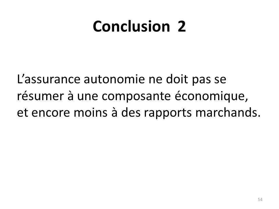 Conclusion 2 Lassurance autonomie ne doit pas se résumer à une composante économique, et encore moins à des rapports marchands. 54