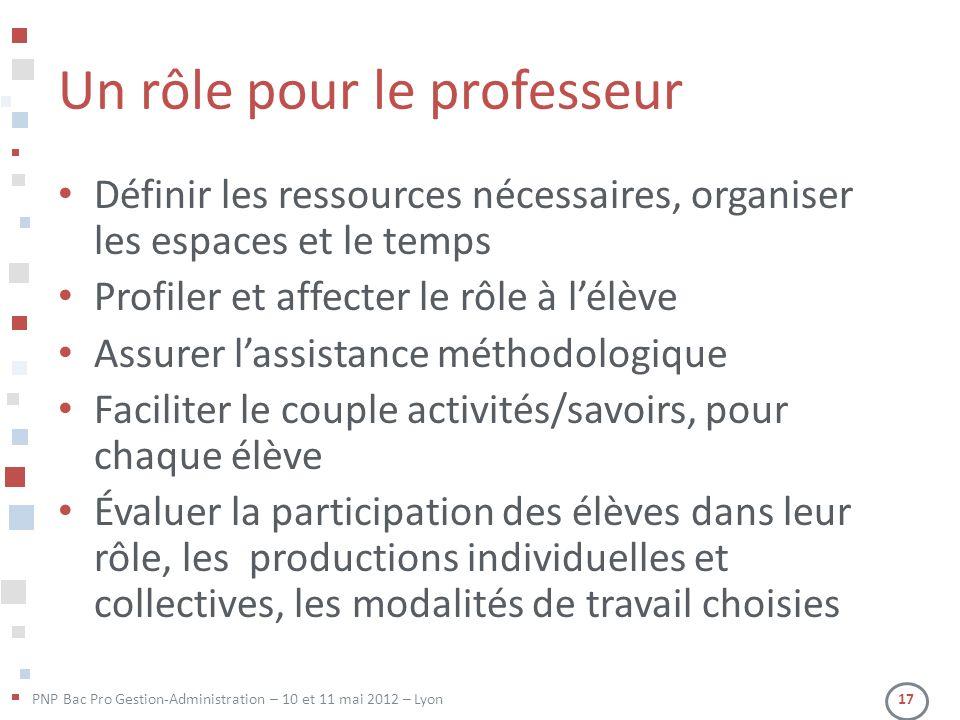 PNP Bac Pro Gestion-Administration – 10 et 11 mai 2012 – Lyon 17 Un rôle pour le professeur Définir les ressources nécessaires, organiser les espaces