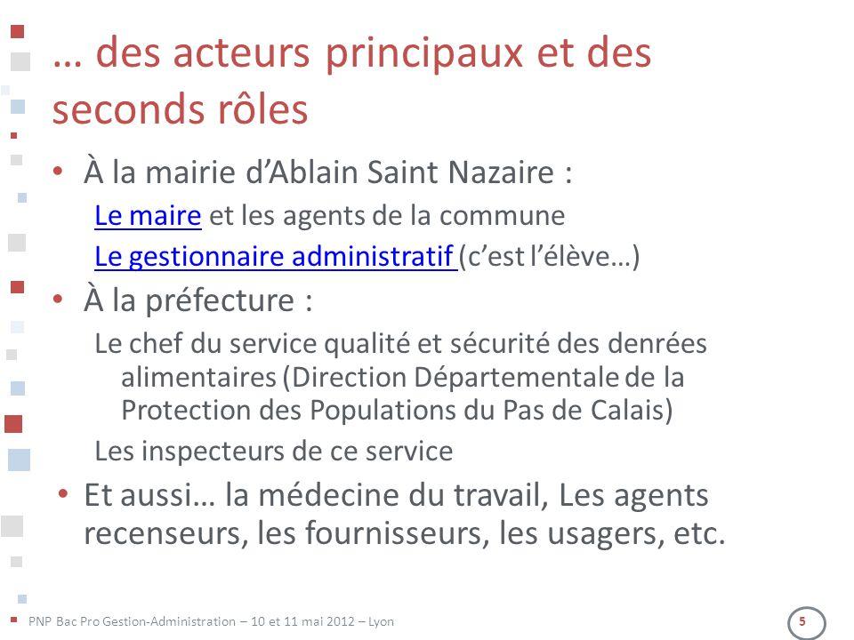 PNP Bac Pro Gestion-Administration – 10 et 11 mai 2012 – Lyon 5 … des acteurs principaux et des seconds rôles À la mairie dAblain Saint Nazaire : Le m
