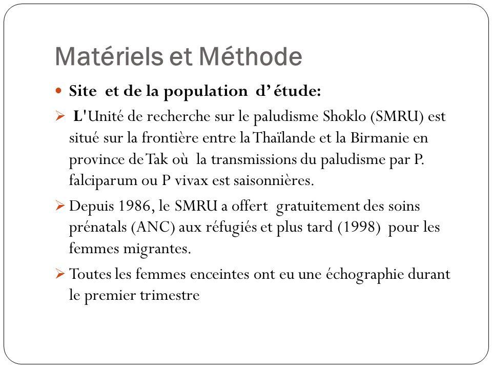 Matériels et Méthode Site et de la population d étude: L Unité de recherche sur le paludisme Shoklo (SMRU) est situé sur la frontière entre la Thaïlande et la Birmanie en province de Tak où la transmissions du paludisme par P.