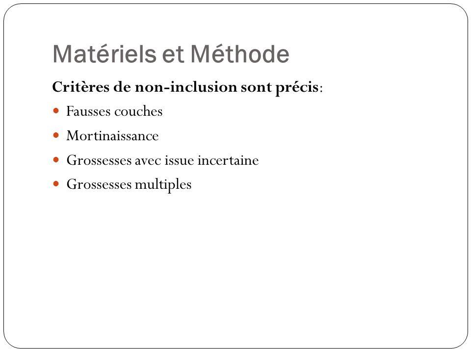 Matériels et Méthode Critères de non-inclusion sont précis: Fausses couches Mortinaissance Grossesses avec issue incertaine Grossesses multiples