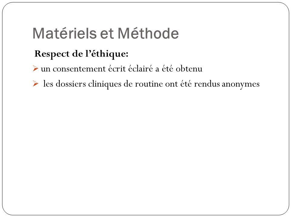 Matériels et Méthode Respect de léthique: un consentement écrit éclairé a été obtenu les dossiers cliniques de routine ont été rendus anonymes
