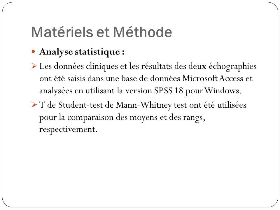 Matériels et Méthode Analyse statistique : Les données cliniques et les résultats des deux échographies ont été saisis dans une base de données Microsoft Access et analysées en utilisant la version SPSS 18 pour Windows.