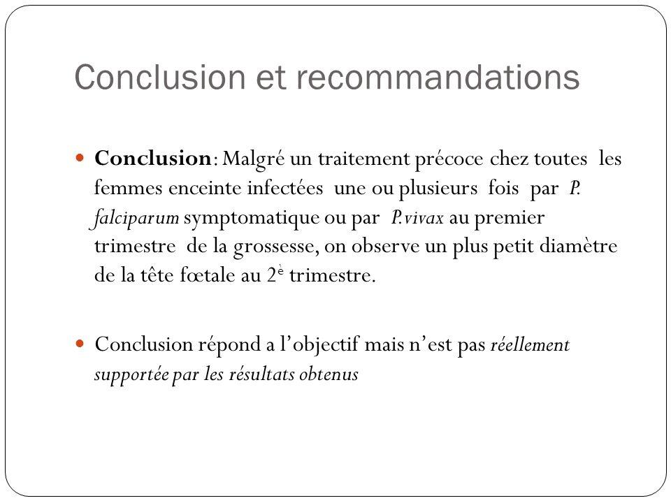 Conclusion et recommandations Conclusion: Malgré un traitement précoce chez toutes les femmes enceinte infectées une ou plusieurs fois par P.