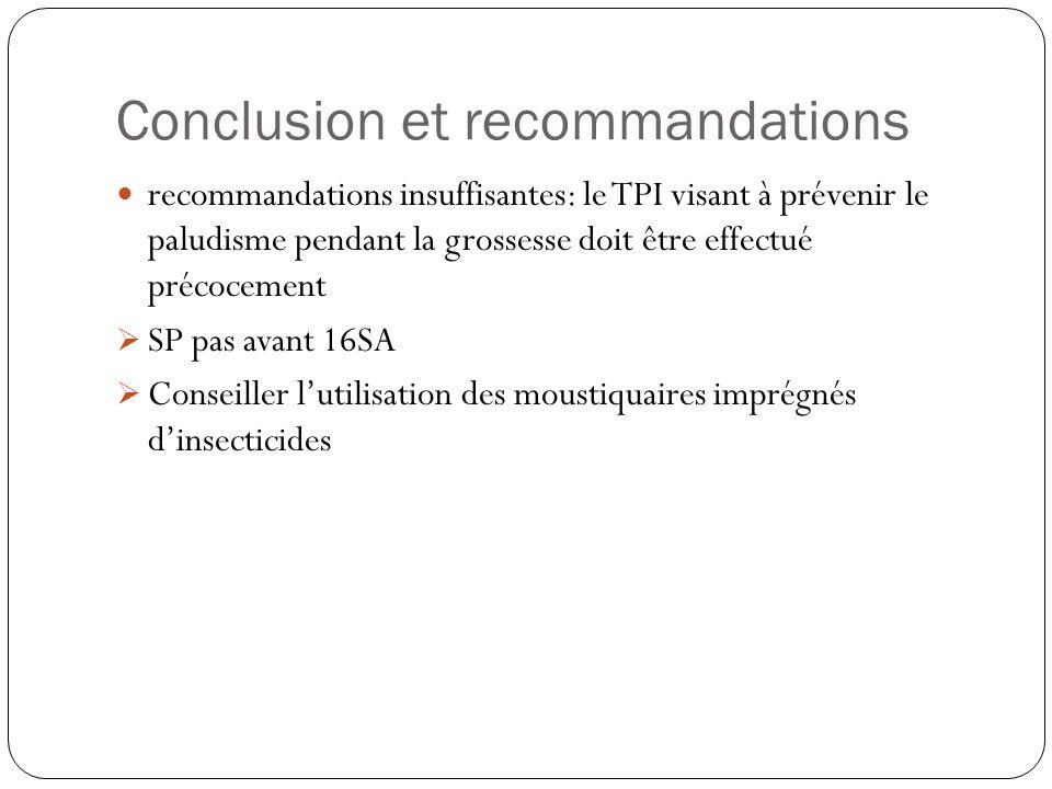 Conclusion et recommandations recommandations insuffisantes: le TPI visant à prévenir le paludisme pendant la grossesse doit être effectué précocement SP pas avant 16SA Conseiller lutilisation des moustiquaires imprégnés dinsecticides