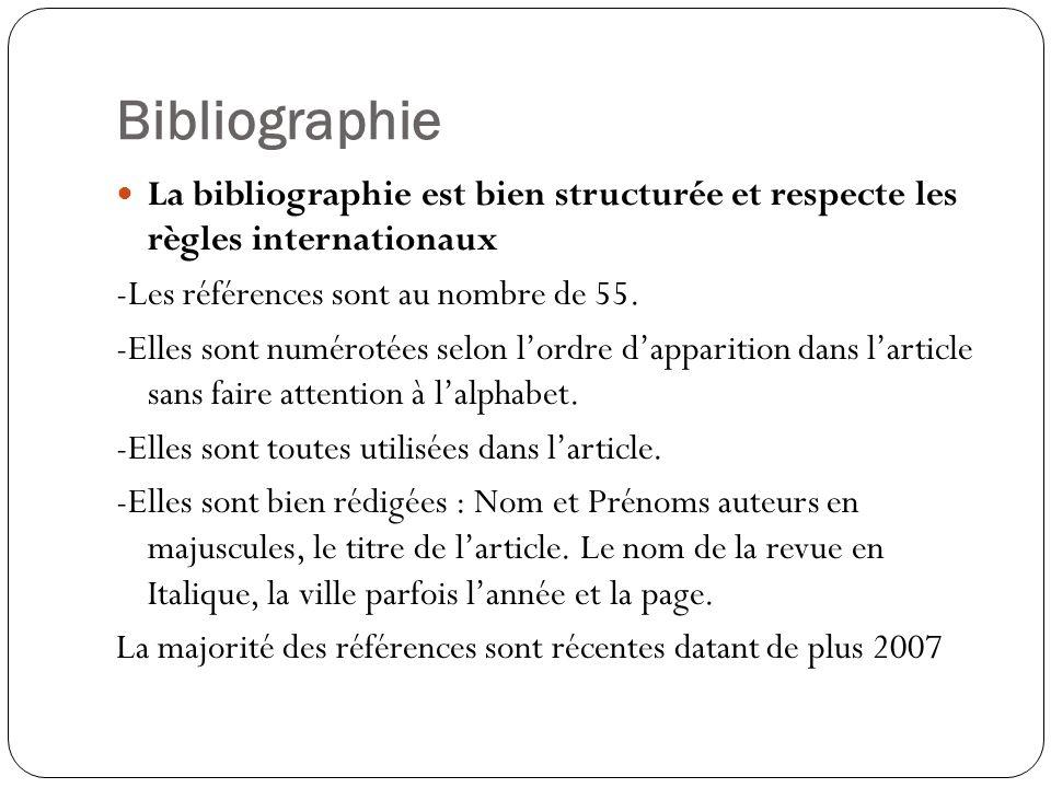 Bibliographie La bibliographie est bien structurée et respecte les règles internationaux -Les références sont au nombre de 55.