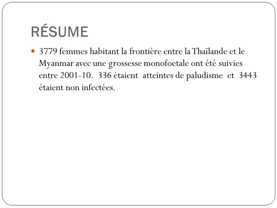 RÉSUME 3779 femmes habitant la frontière entre la Thaïlande et le Myanmar avec une grossesse monofoetale ont été suivies entre 2001-10.