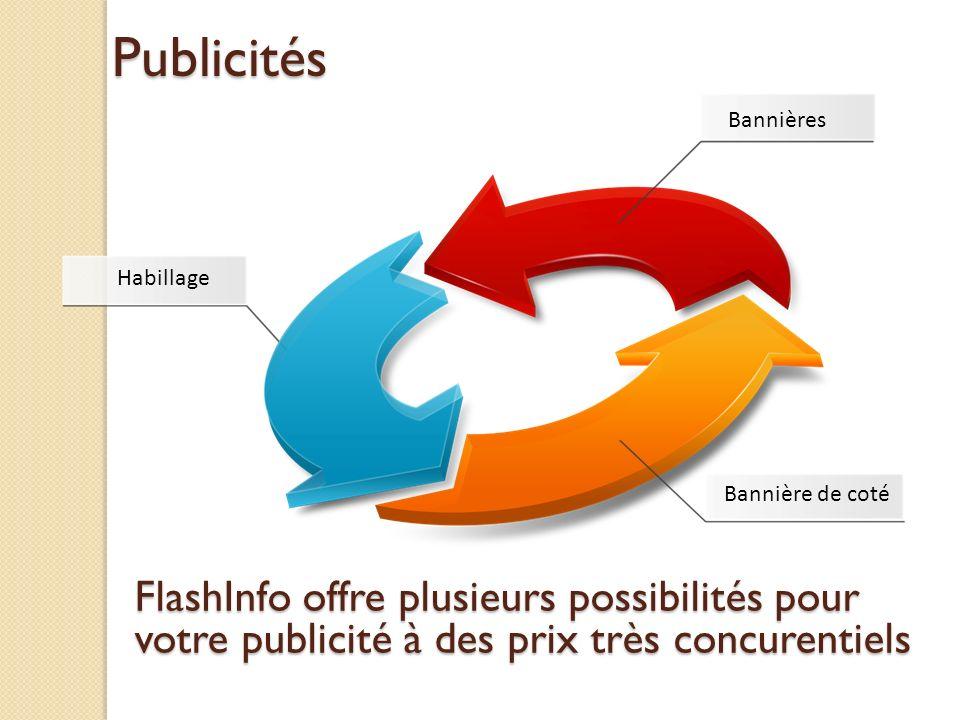 Habillage Bannières Bannière de cotéPublicités FlashInfo offre plusieurs possibilités pour votre publicité à des prix très concurentiels