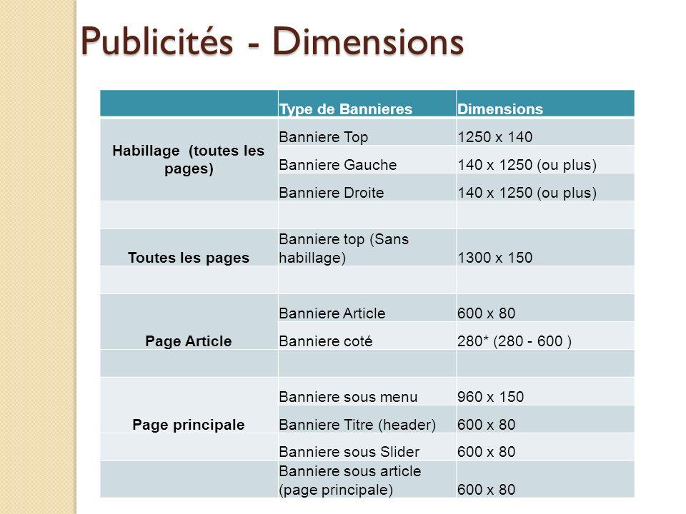 Publicités - Dimensions Type de BannieresDimensions Habillage (toutes les pages) Banniere Top1250 x 140 Banniere Gauche140 x 1250 (ou plus) Banniere Droite140 x 1250 (ou plus) Toutes les pages Banniere top (Sans habillage)1300 x 150 Page Article Banniere Article600 x 80 Banniere coté280* (280 - 600 ) Page principale Banniere sous menu960 x 150 Banniere Titre (header)600 x 80 Banniere sous Slider600 x 80 Banniere sous article (page principale)600 x 80