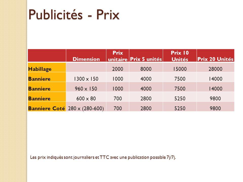 Dimension Prix unitairePrix 5 unités Prix 10 UnitésPrix 20 Unités Habillage 200080001500028000 Banniere1300 x 15010004000750014000 Banniere960 x 15010004000750014000 Banniere600 x 80700280052509800 Banniere Coté280 x (280-600)700280052509800 Publicités - Prix Les prix indiqués sont journaliers et TTC avec une publication possible 7j/7j.