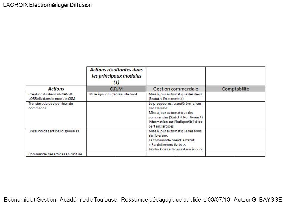 Economie et Gestion - Académie de Toulouse - Ressource pédagogique publiée le 03/07/13 - Auteur G. BAYSSE LACROIX Electroménager Diffusion