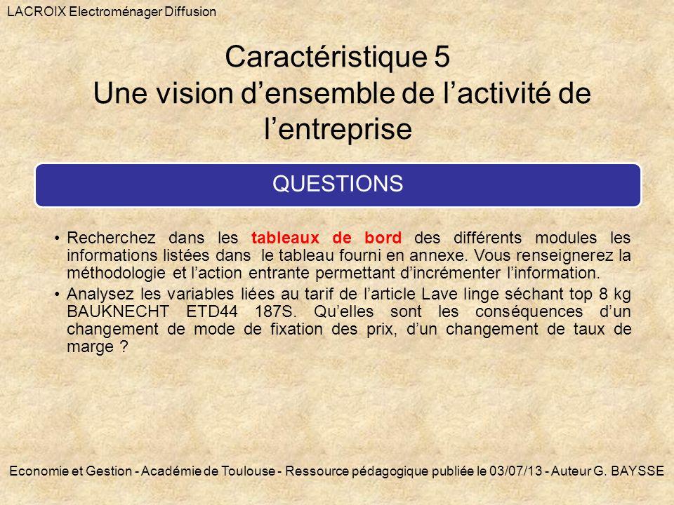 Caractéristique 5 Une vision densemble de lactivité de lentreprise QUESTIONS Recherchez dans les tableaux de bord des différents modules les informati