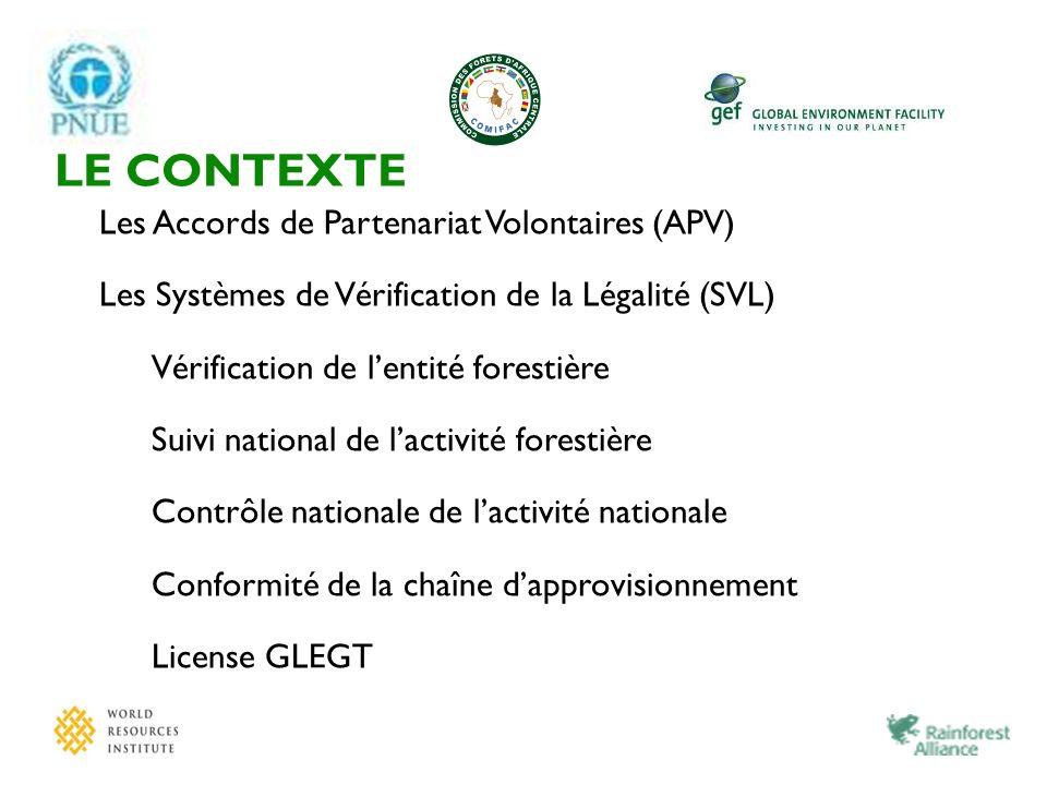 LE CONTEXTE Les Accords de Partenariat Volontaires (APV) Les Systèmes de Vérification de la Légalité (SVL) Vérification de lentité forestière Suivi na