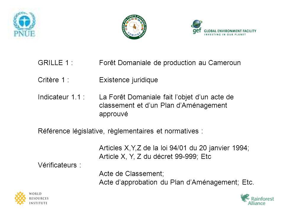 GRILLE 1 :Forêt Domaniale de production au Cameroun Critère 1 :Existence juridique Indicateur 1.1 :La Forêt Domaniale fait lobjet dun acte de classeme