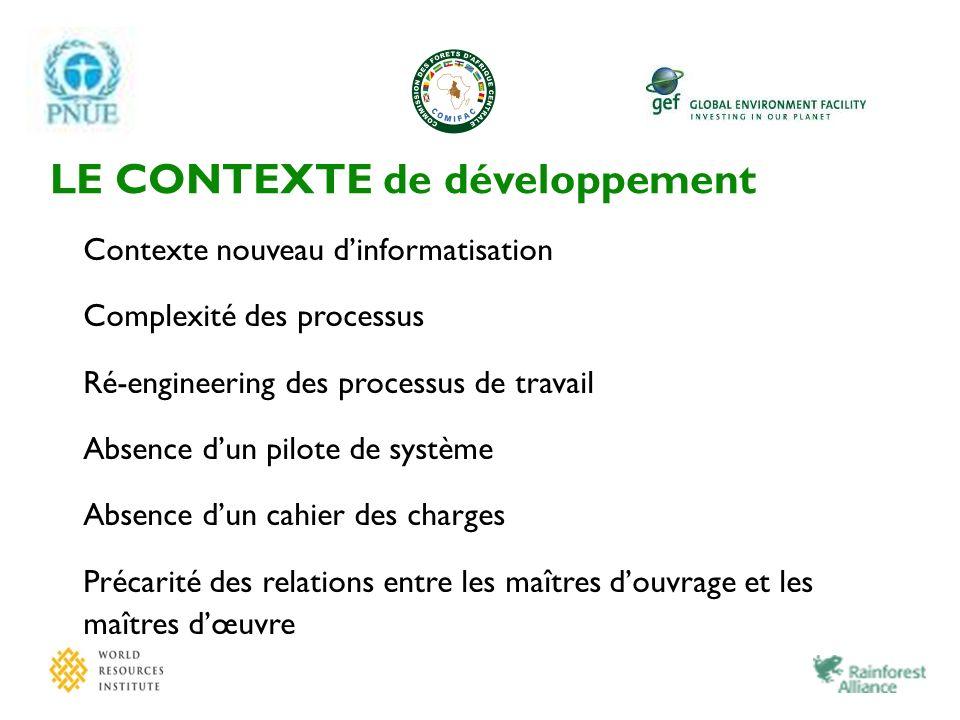 LE CONTEXTE de développement Contexte nouveau dinformatisation Complexité des processus Ré-engineering des processus de travail Absence dun pilote de