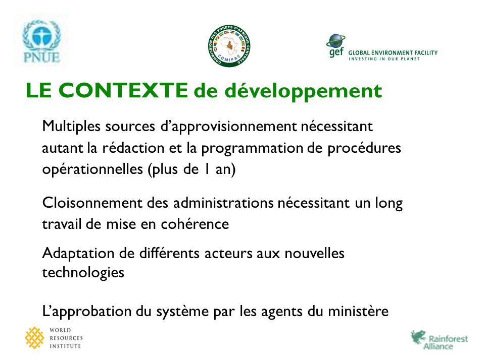 LE CONTEXTE de développement Multiples sources dapprovisionnement nécessitant autant la rédaction et la programmation de procédures opérationnelles (p