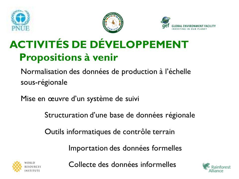 ACTIVITÉS DE DÉVELOPPEMENT Propositions à venir Normalisation des données de production à léchelle sous-régionale Mise en œuvre dun système de suivi S