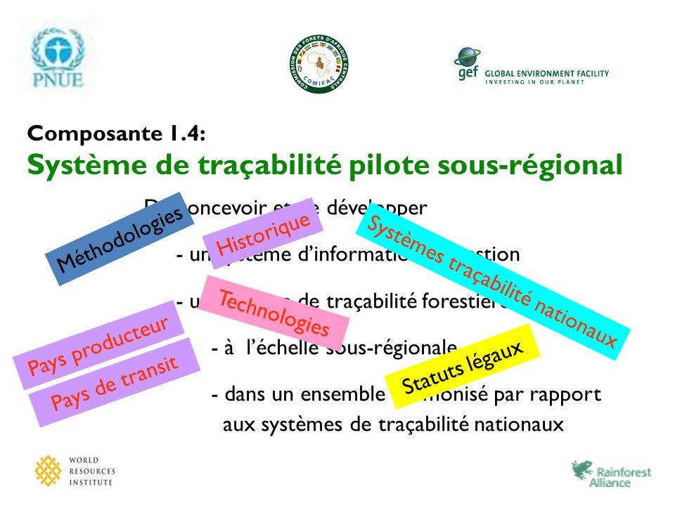 Composante 1.4: Système de traçabilité pilote sous-régional De concevoir et de développer - un système dinformation de gestion - un système de traçabilité forestière - à léchelle sous-régionale - dans un ensemble harmonisé par rapport aux systèmes de traçabilité nationaux ANALYSE DE FAISABILITÉ ÉTUDE DE LEXISTANT