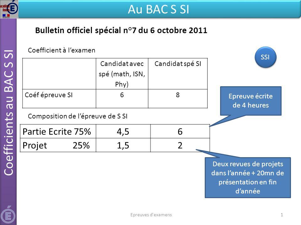 Epreuves d'examens1 Coefficients au BAC S SI Au BAC S SI Partie Ecrite 75%4,56 Projet 25%1,52 Candidat avec spé (math, ISN, Phy) Candidat spé SI Coéf