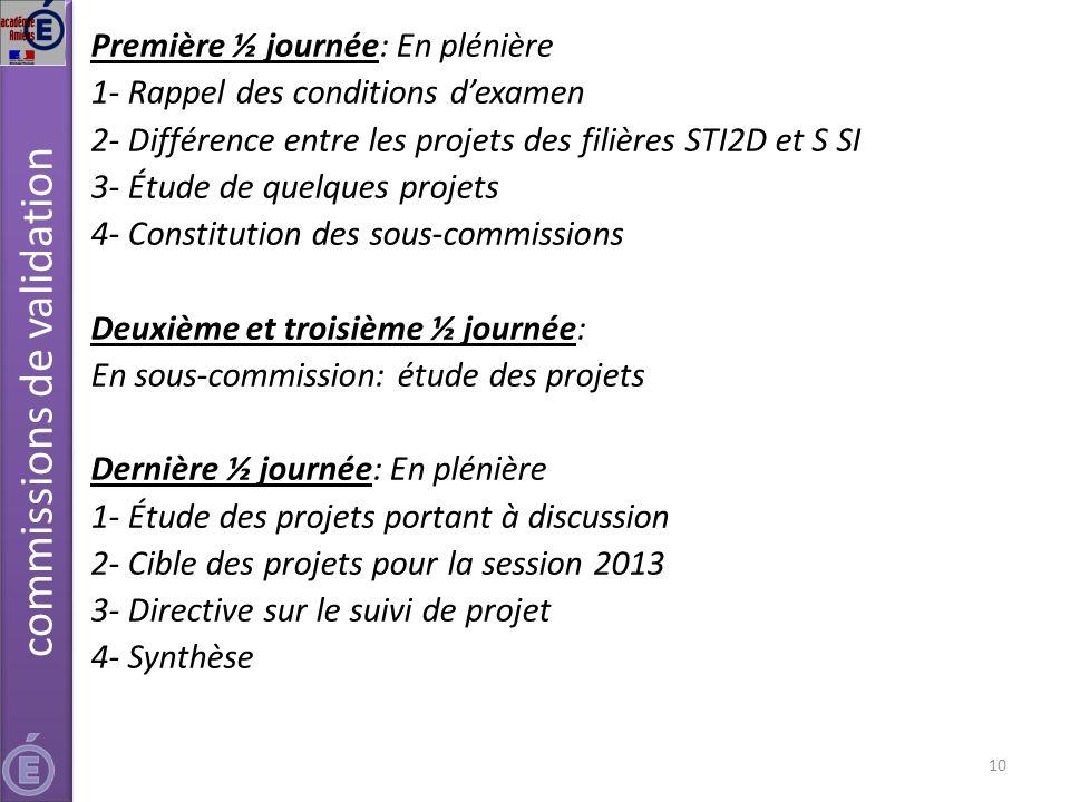 10 commissions de validation Première ½ journée: En plénière 1- Rappel des conditions dexamen 2- Différence entre les projets des filières STI2D et S