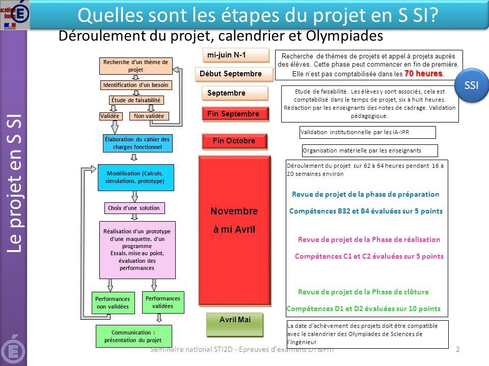 2 Le projet en S SI Séminaire national STI2D - Epreuves d'examens DT&PhT Quelles sont les étapes du projet en S SI? Déroulement du projet, calendrier