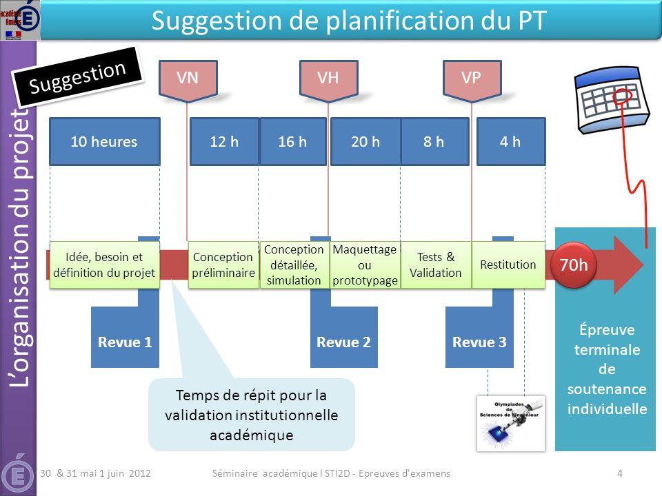 Revue 1Revue 3Revue 2 Épreuve terminale de soutenance individuelle Séminaire académique l STI2D - Epreuves d'examens4 Suggestion de planification du P