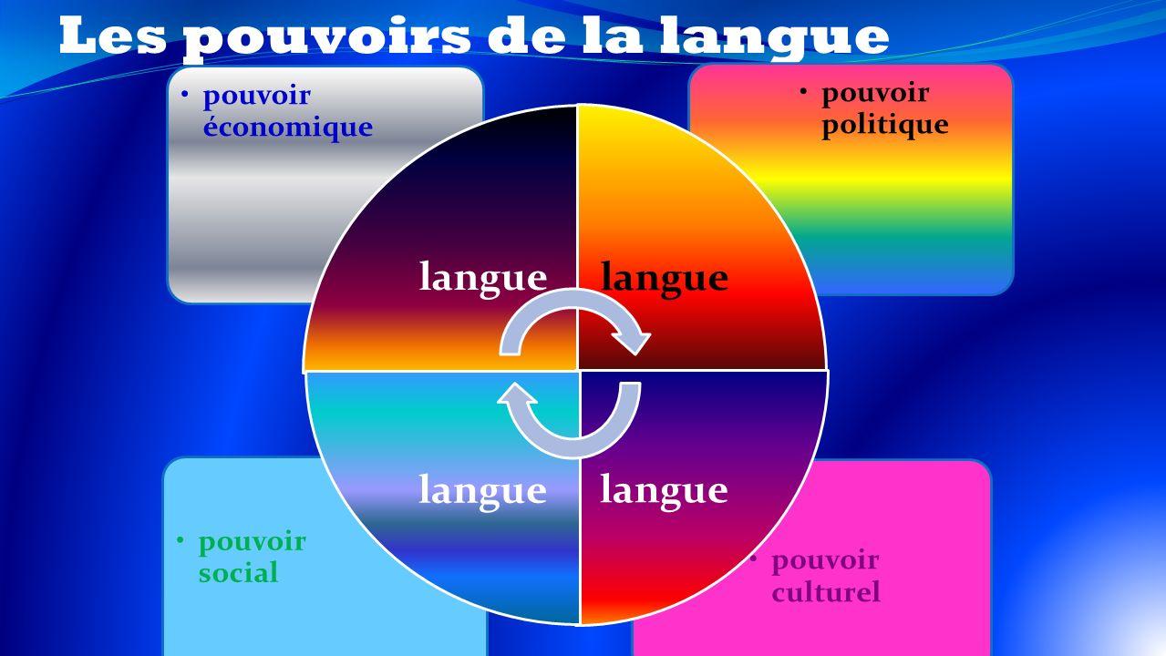 Les pouvoirs de la langue pouvoir culturel pouvoir social pouvoir politique pouvoir économique langue