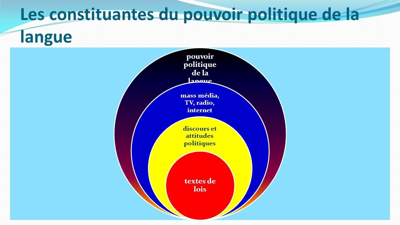 Les constituantes du pouvoir politique de la langue pouvoir politique de la langue mass média, TV, radio, internet discours et attitudes politiques te