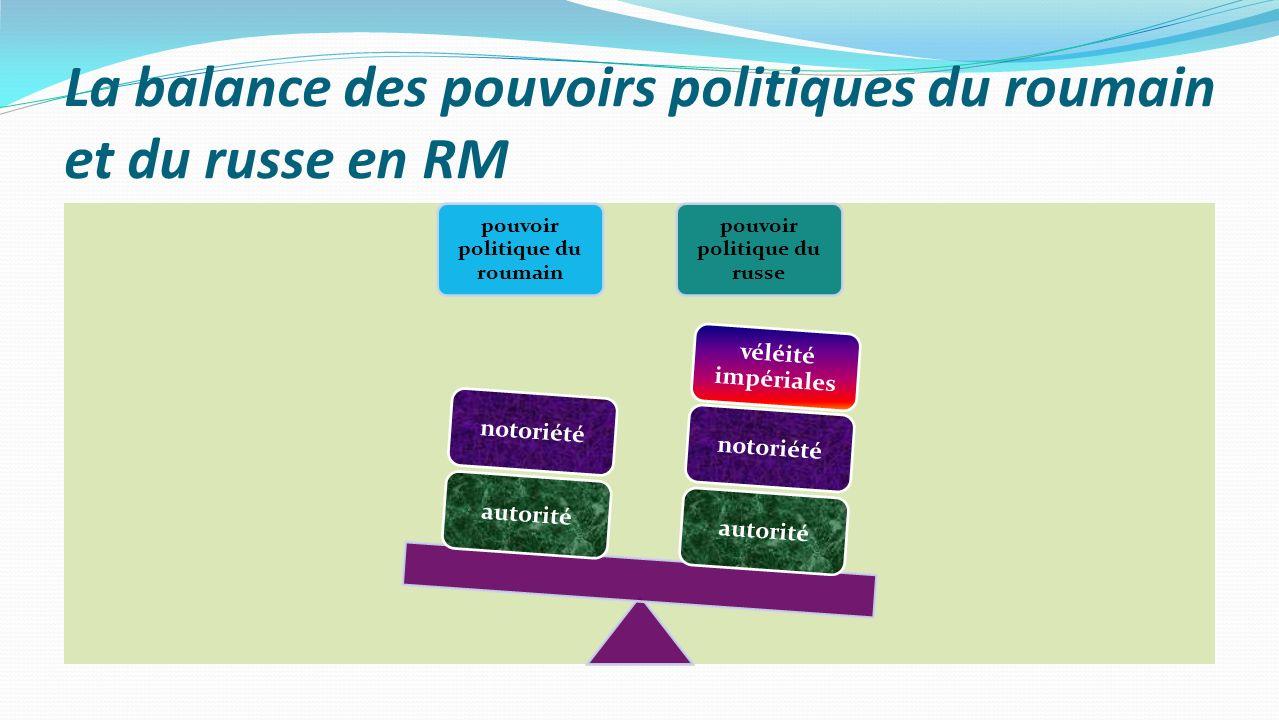 La balance des pouvoirs politiques du roumain et du russe en RM pouvoir politique du roumain pouvoir politique du russe autoriténotoriété véléité impé