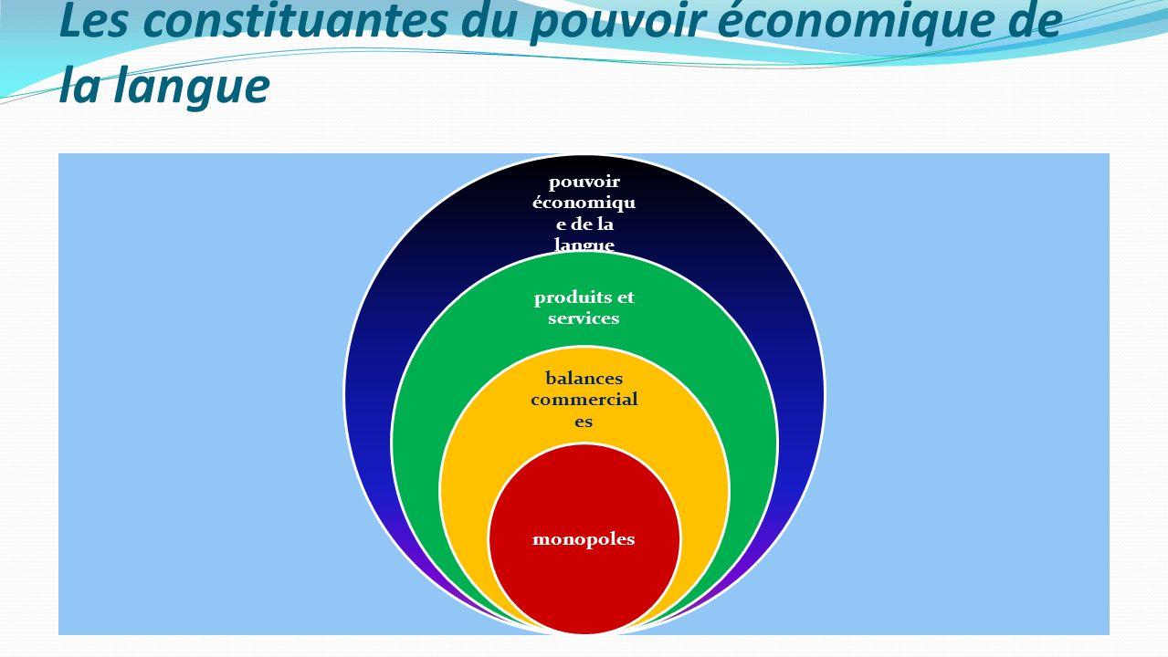Les constituantes du pouvoir économique de la langue pouvoir économiqu e de la langue produits et services balances commercial es monopoles