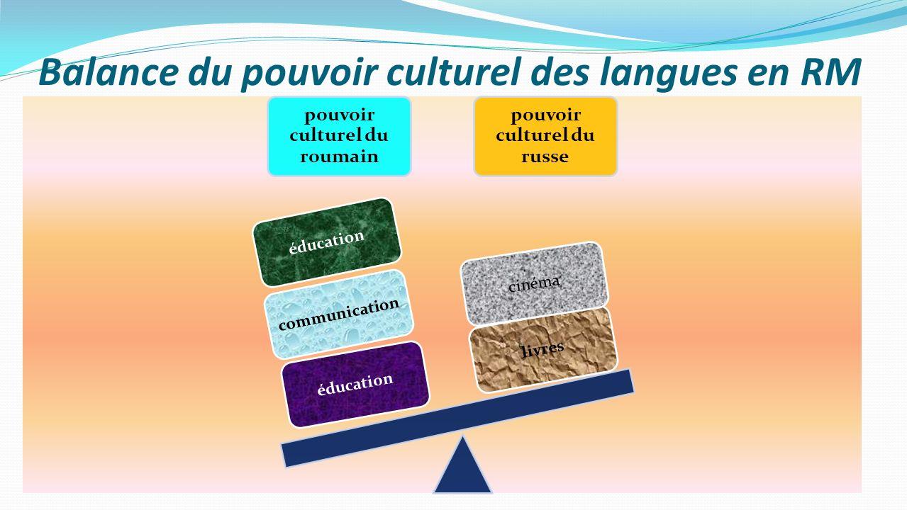 Balance du pouvoir culturel des langues en RM pouvoir culturel du roumain pouvoir culturel du russe livres cinéma éducation communication