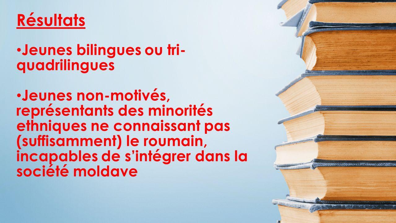 Résultats Jeunes bilingues ou tri- quadrilingues Jeunes non-motivés, représentants des minorités ethniques ne connaissant pas (suffisamment) le roumai