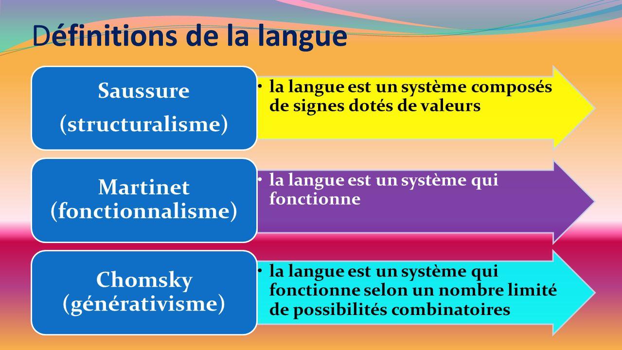 Définitions de la langue la langue est un système composés de signes dotés de valeurs Saussure (structuralisme) la langue est un système qui fonctionn