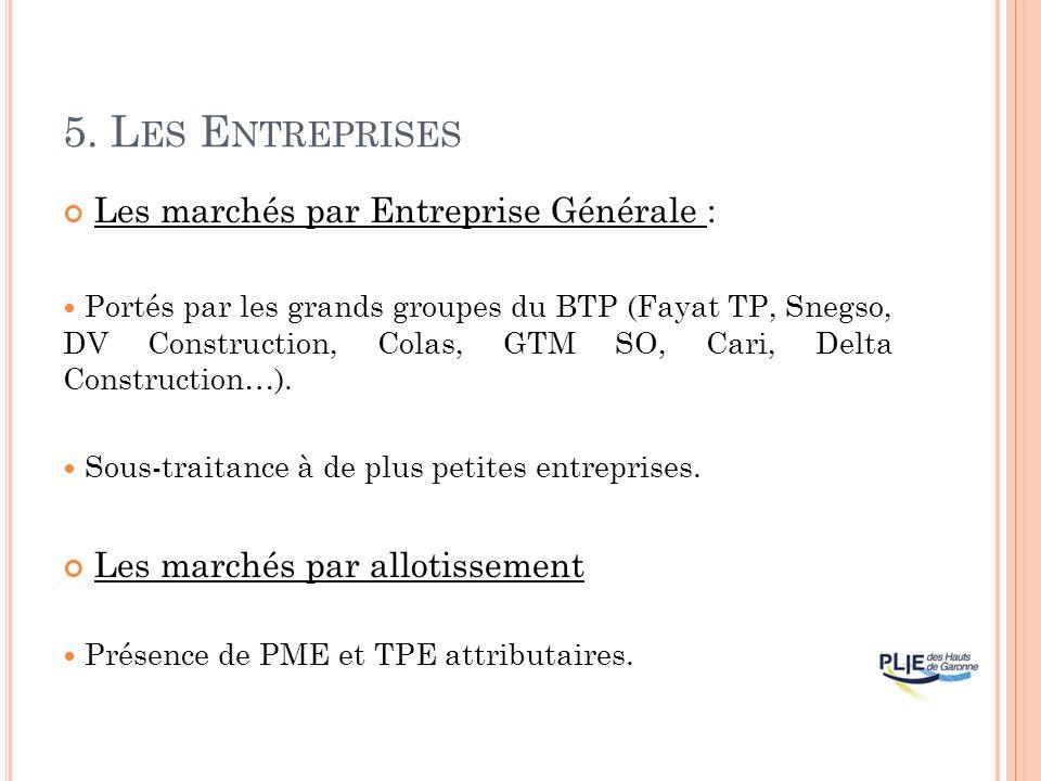 5. L ES E NTREPRISES Les marchés par Entreprise Générale : Portés par les grands groupes du BTP (Fayat TP, Snegso, DV Construction, Colas, GTM SO, Car