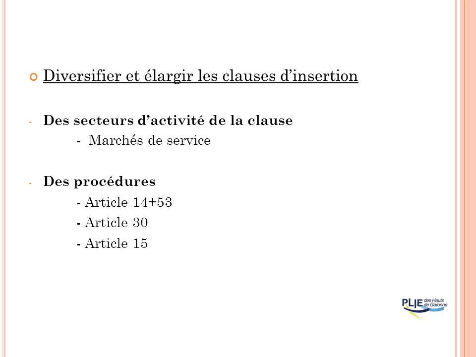 Diversifier et élargir les clauses dinsertion - Des secteurs dactivité de la clause - Marchés de service - Des procédures - Article 14+53 - Article 30 - Article 15