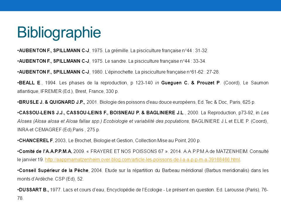 AUBENTON F., SPILLMANN C-J, 1975. La grémille. La pisciculture française n°44 : 31-32. AUBENTON F., SPILLMANN C-J, 1975. Le sandre. La pisciculture fr